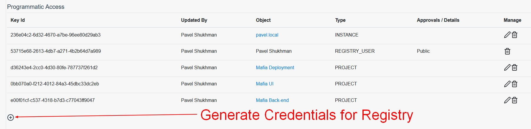 Generate Credentials for Docker and Helm Registry